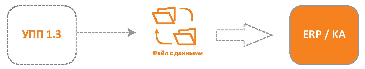 1с-03