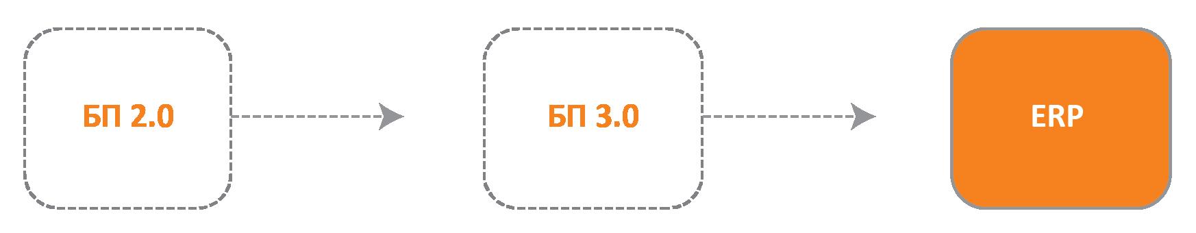 1с-04
