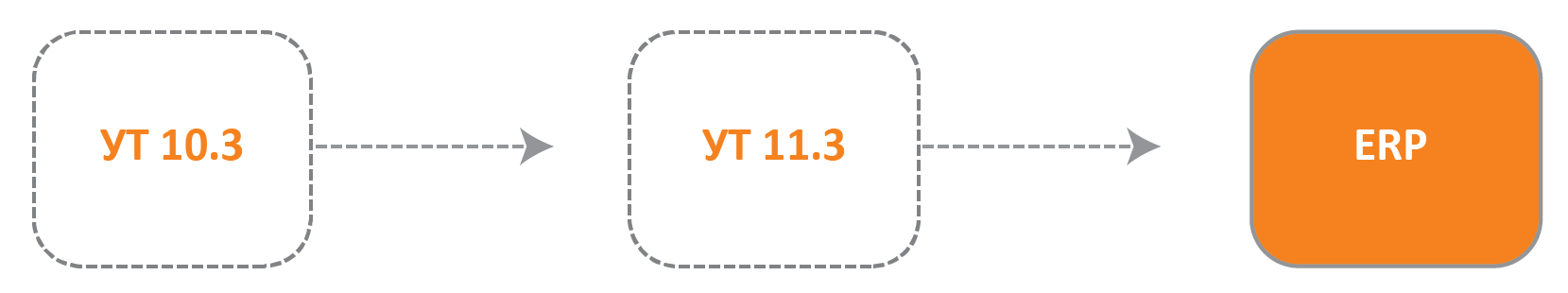 1с-05-1