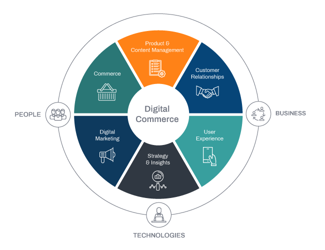 digital-commerce-infographic