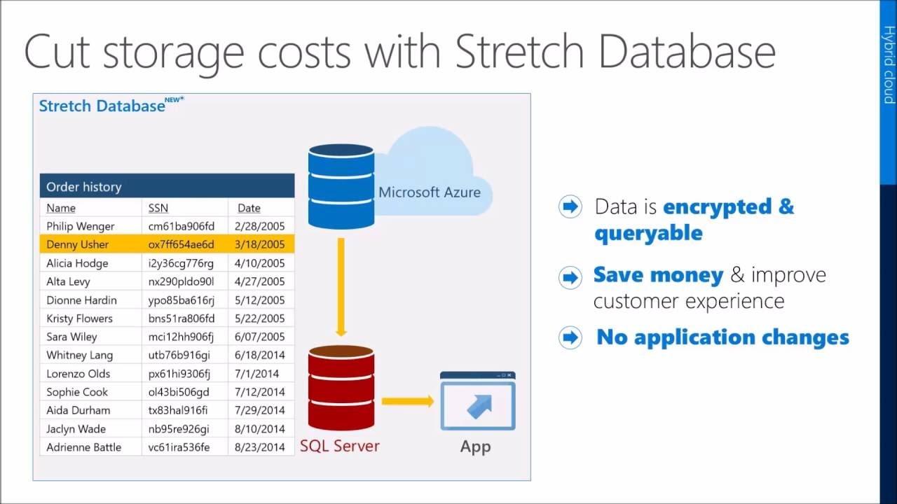 Stretch-database