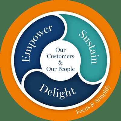 Strategy_illu_CustomerPeople