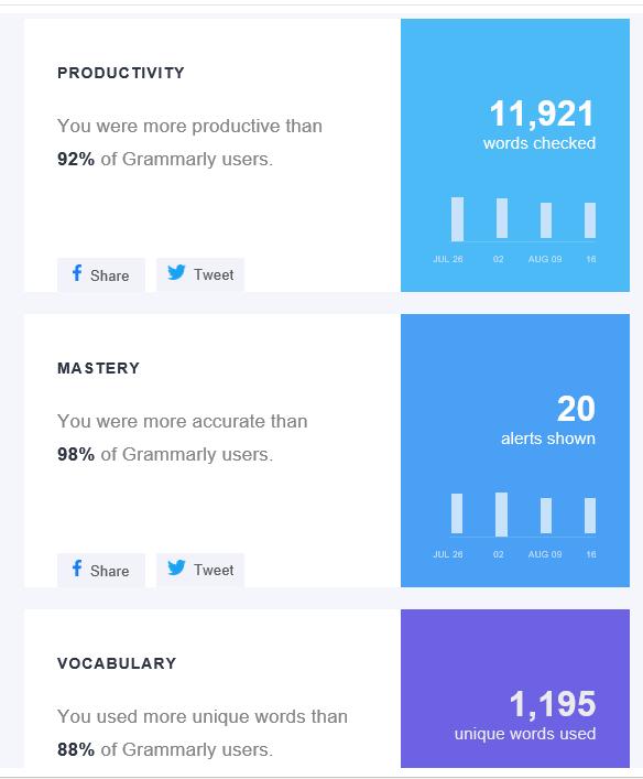 Grammarly - personalisation 2-1