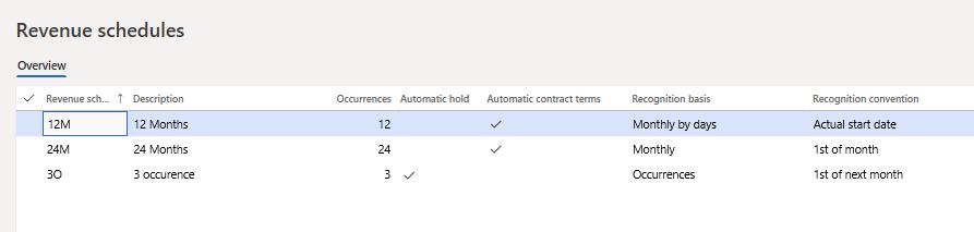Microsoft-Dynamics-365-revenue-schedules