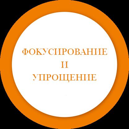 Strategy_subillu_FocusSimplify_V2