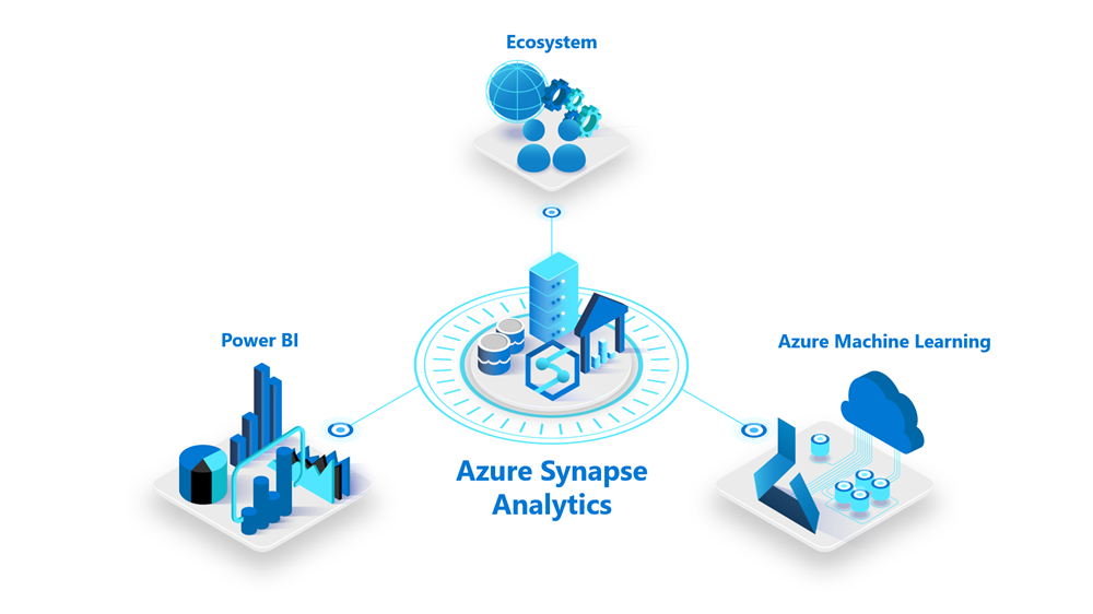 How can Azure Synapse Analytics help you?