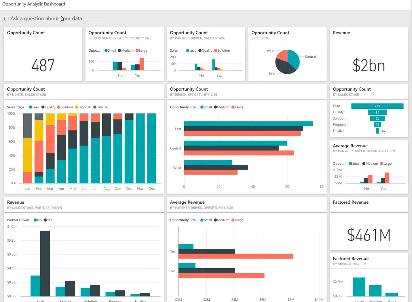 Opportunity Analysis Dashboard-Power-BI