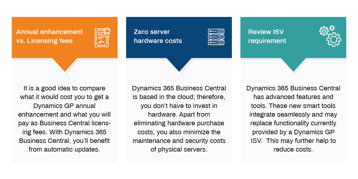 total cost of ownership microsoft dynamics bc