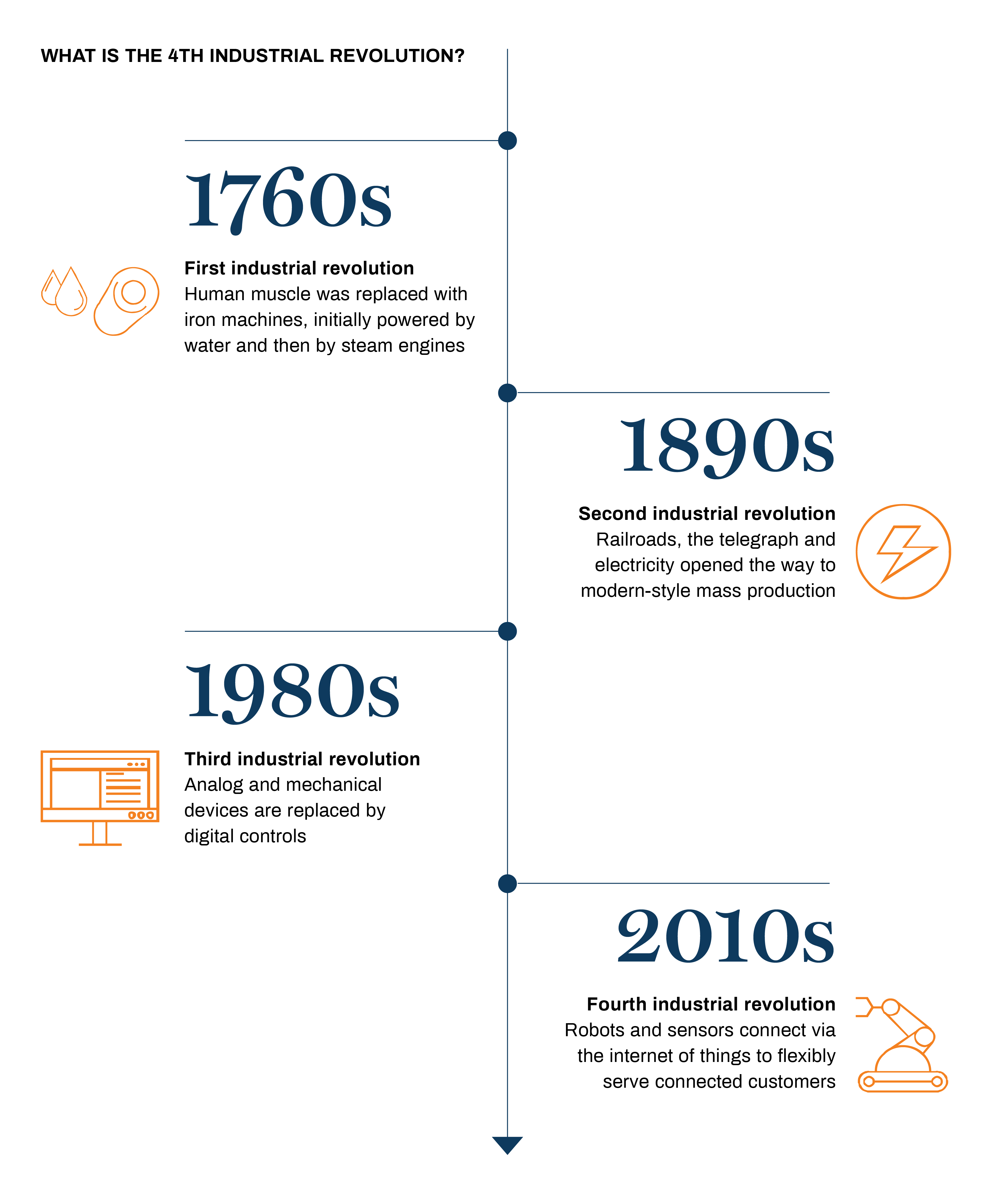 Columbus-Manufacturing2020-infographics-06