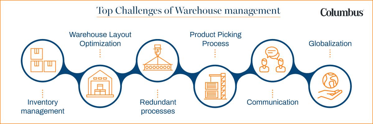 Warehouse Management Challenges