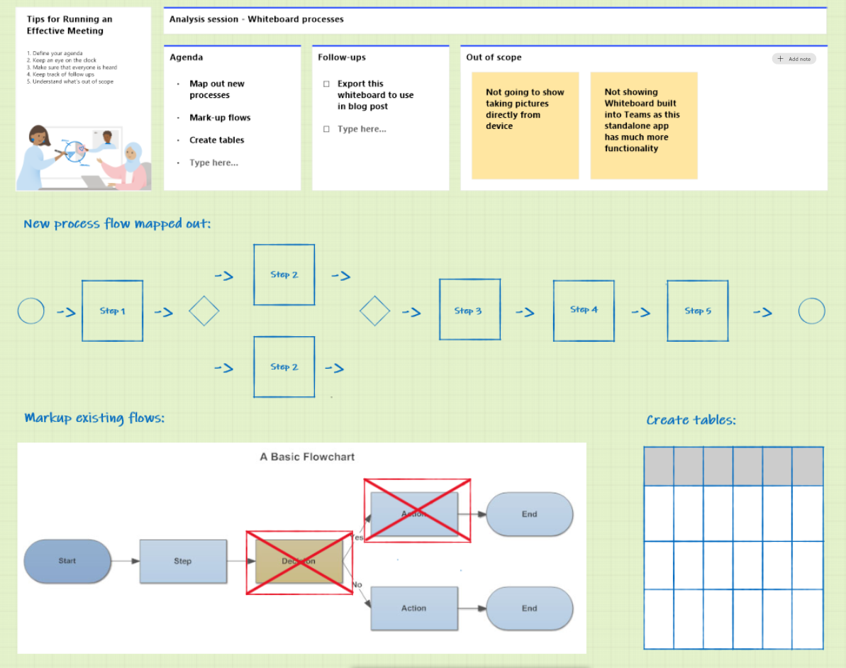 Microsoft Whiteboard example