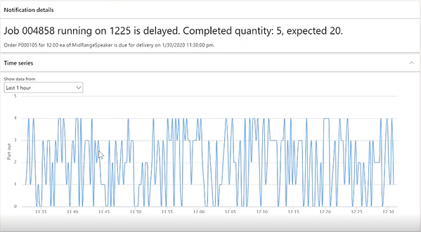 Notification details in Dynamics 365