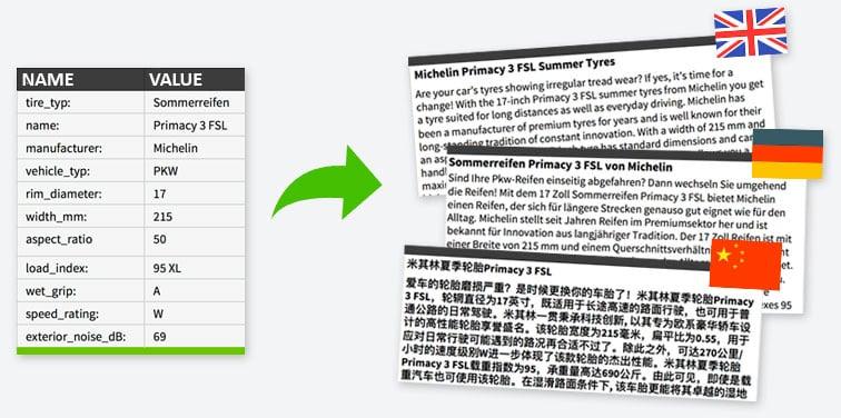 Automatiskt-skapad-produkttext.jpg