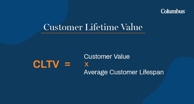 Customer Lifetime Value (CLTV)– Kliendi eluea väärtus
